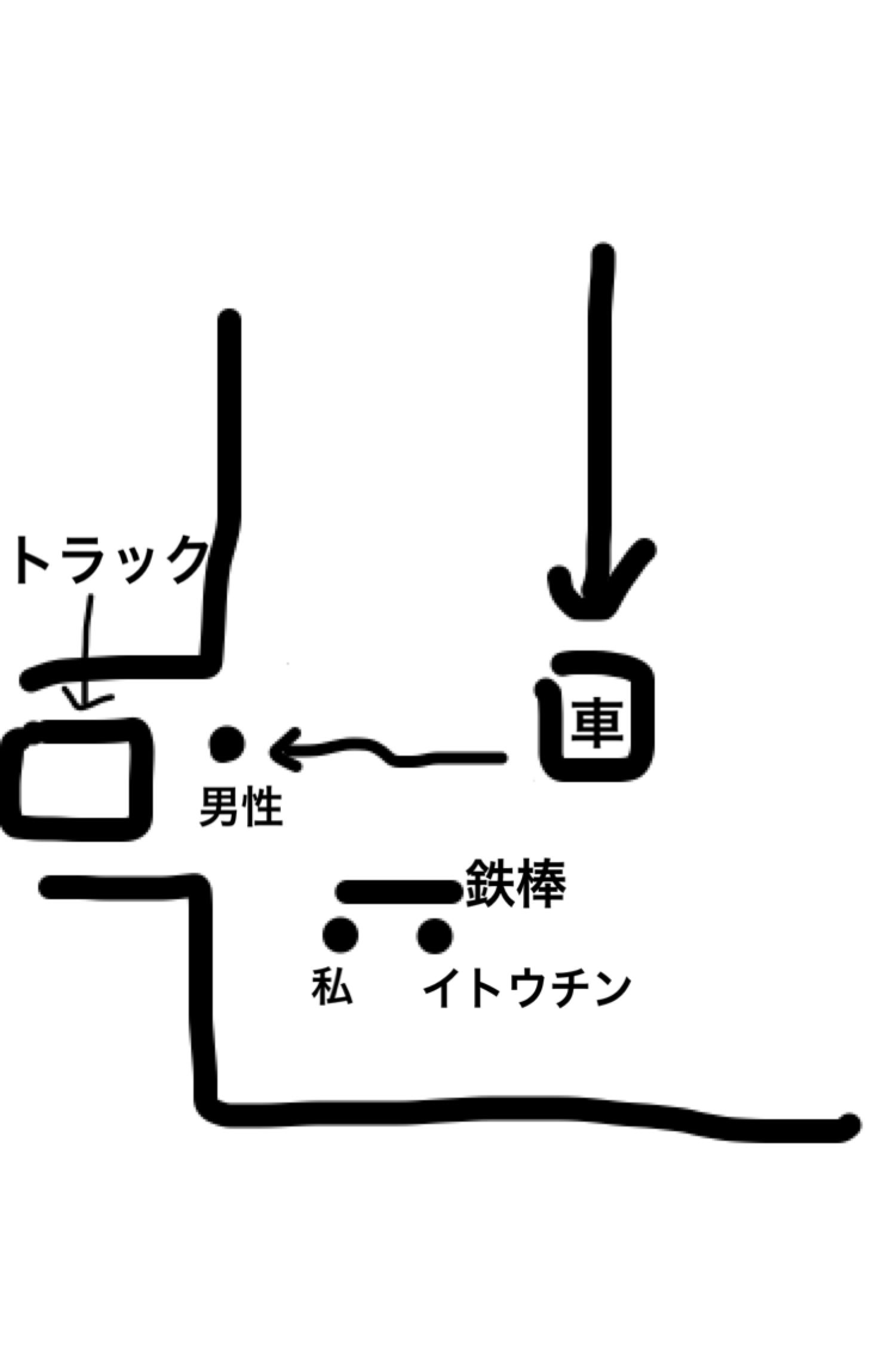 夢(鉄棒)2