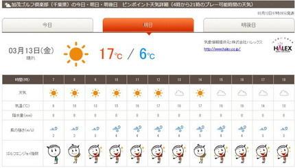 加茂天気GORA