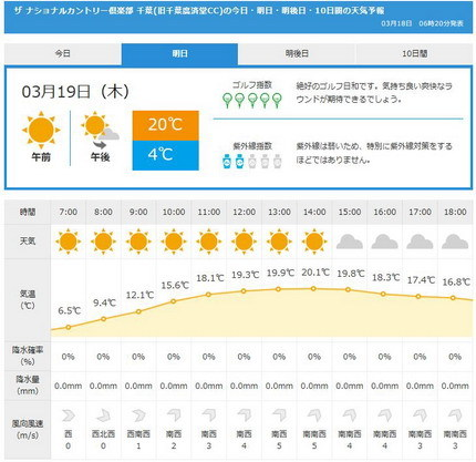 ザ・ナショナルCC天気GDO