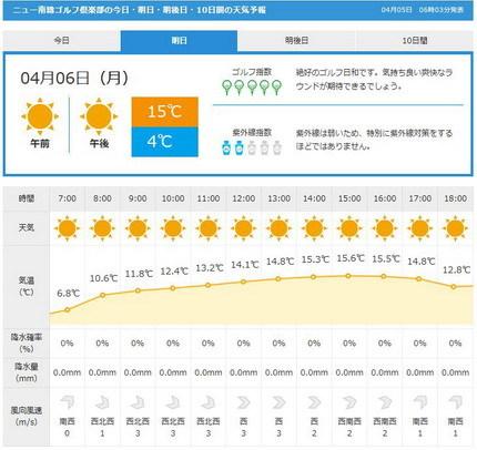 ニュー南総天気