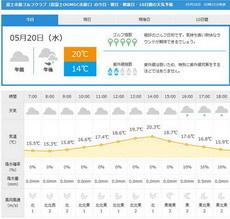 富士市原天気1