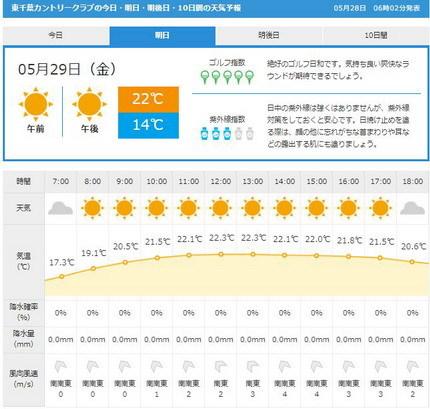 東千葉天気