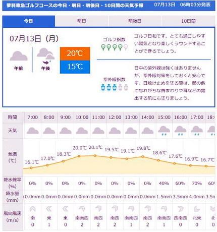 蓼科東急天気GDO1