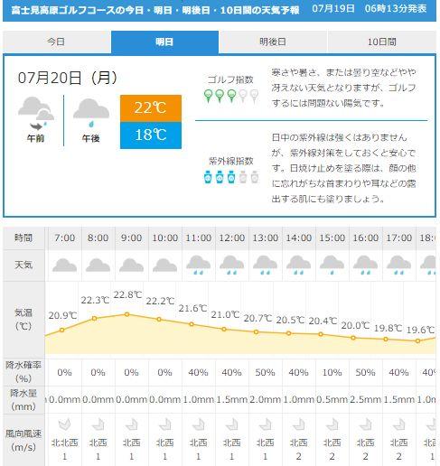富士見高原天気
