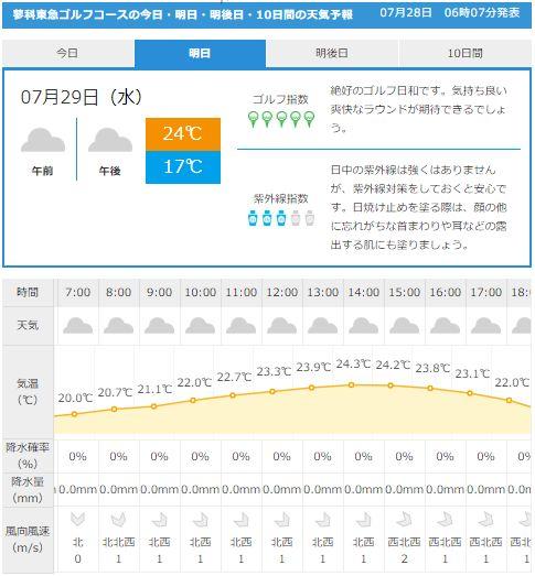 0729蓼科東急天気