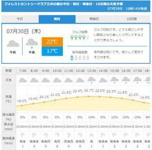 フォレストCC三井の森天気