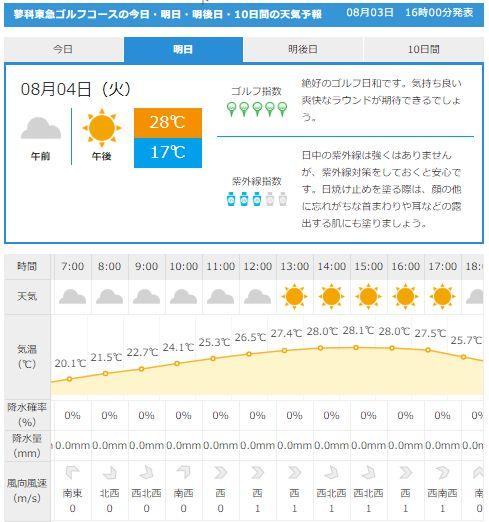 0804蓼科東急天気