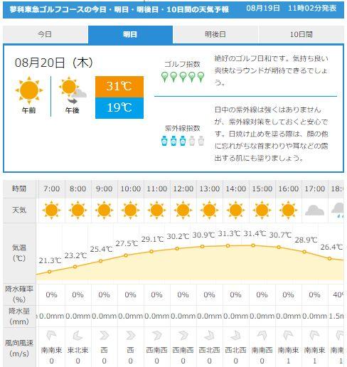 0820蓼科東急天気