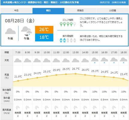 中央道天気
