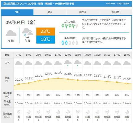 0904富士見高原天気
