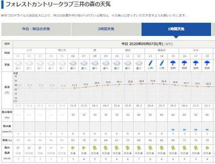 フォレスト天気4-3