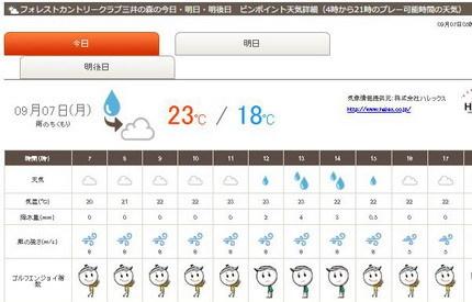 フォレスト天気GORA