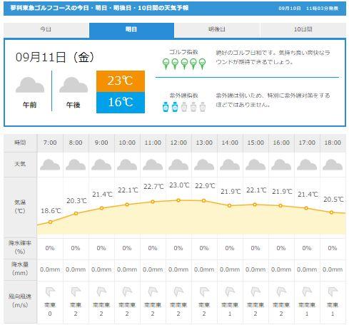0911蓼科東急天気