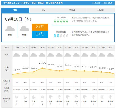 0910蓼科東急天気