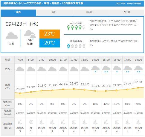 成田の森天気1