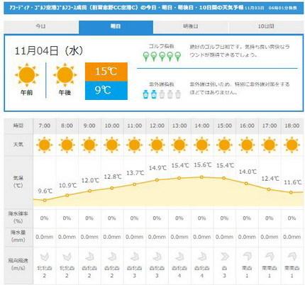 AG空港C成田天気