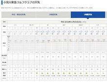 小見川天気2