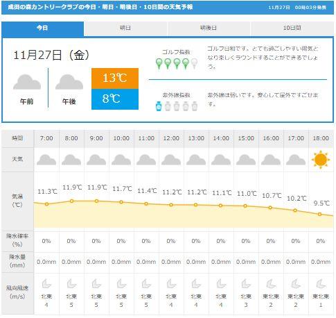 成田の森天気GDO2