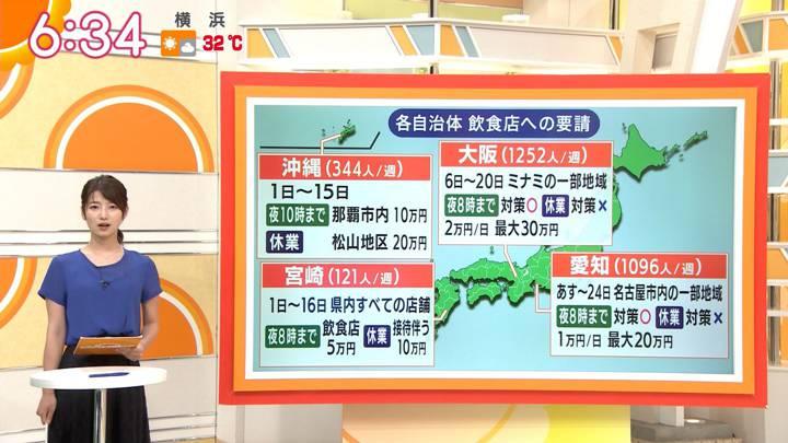 2020年08月04日安藤萌々の画像07枚目