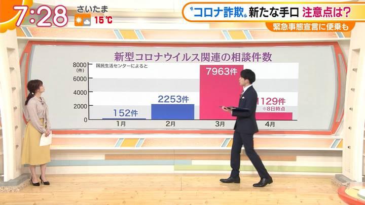 2020年04月10日新井恵理那の画像29枚目