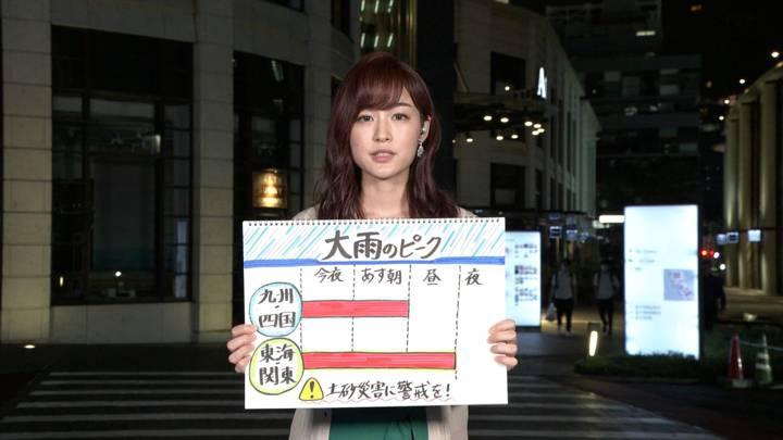 2020年06月27日新井恵理那の画像05枚目