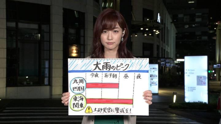 2020年06月27日新井恵理那の画像07枚目