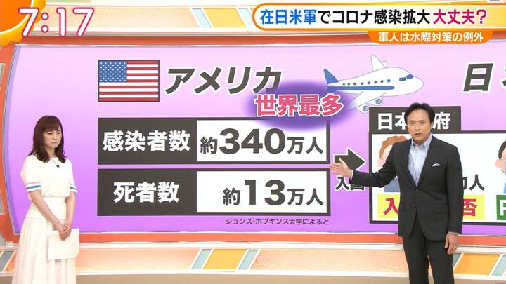 2020年07月15日新井恵理那の画像17枚目