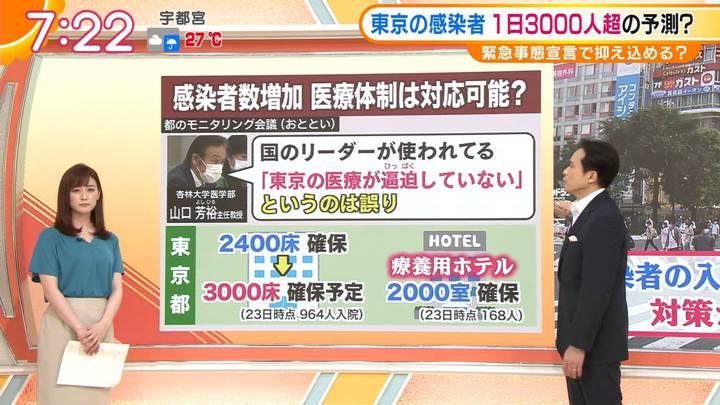 2020年07月24日新井恵理那の画像16枚目
