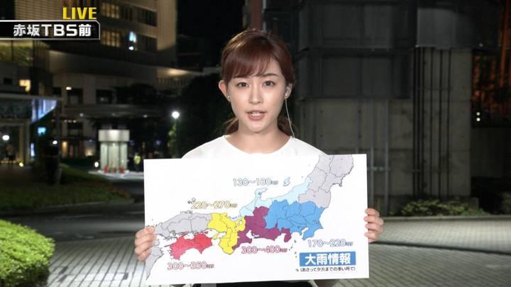 2020年07月25日新井恵理那の画像05枚目