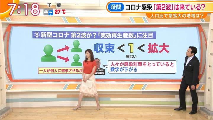 2020年07月31日新井恵理那の画像15枚目