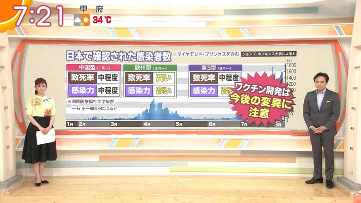 2020年08月10日新井恵理那の画像13枚目