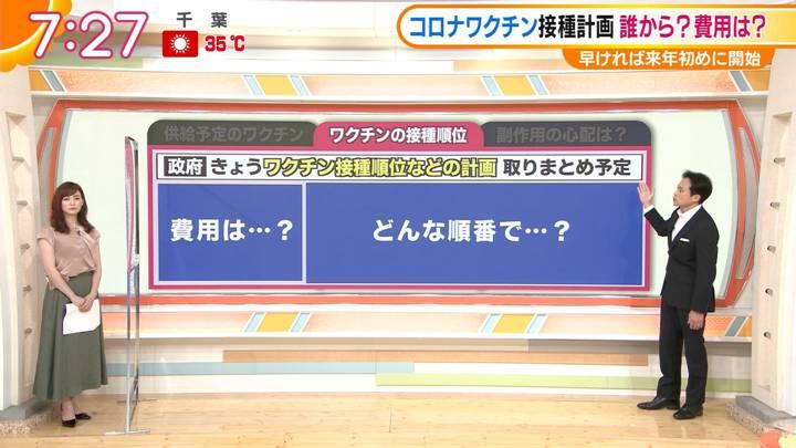 2020年08月21日新井恵理那の画像14枚目