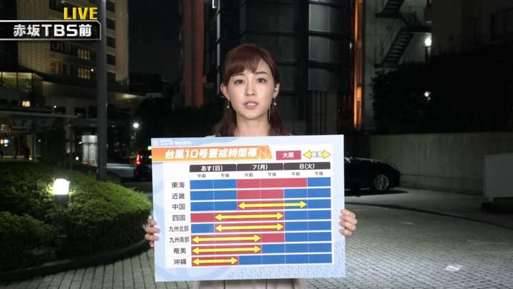 2020年09月05日新井恵理那の画像04枚目