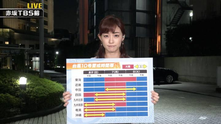 2020年09月05日新井恵理那の画像05枚目