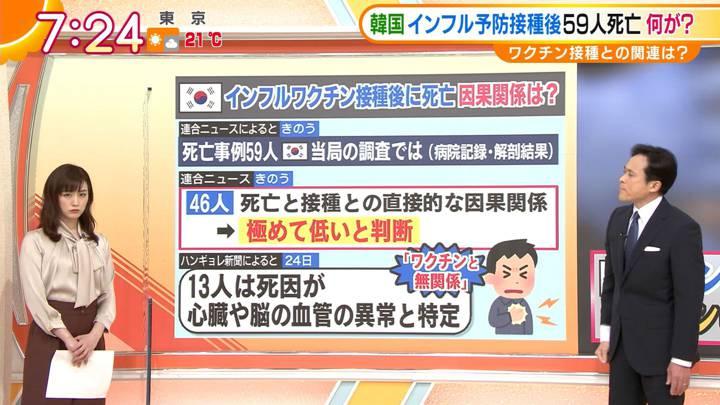 2020年10月27日新井恵理那の画像09枚目