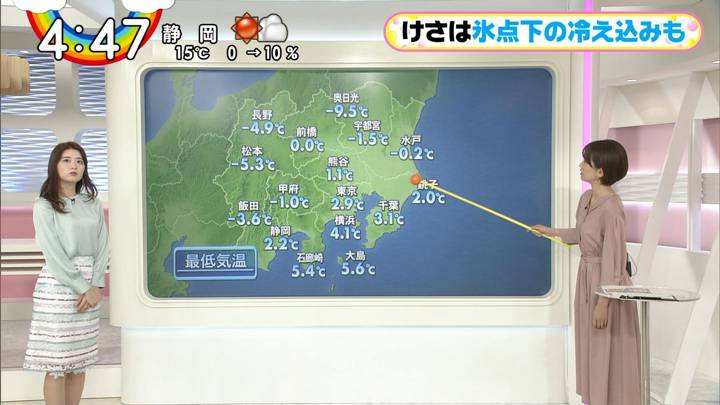 2020年03月17日郡司恭子の画像15枚目