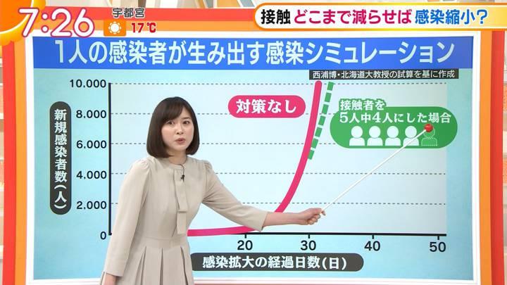 2020年04月06日久冨慶子の画像14枚目