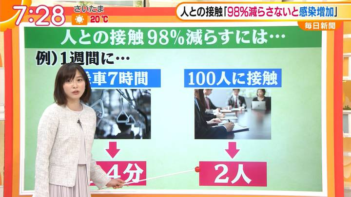 2020年04月08日久冨慶子の画像24枚目