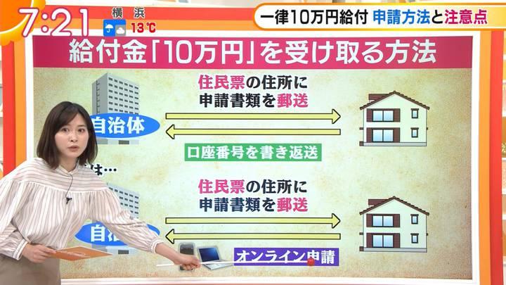 2020年04月20日久冨慶子の画像16枚目