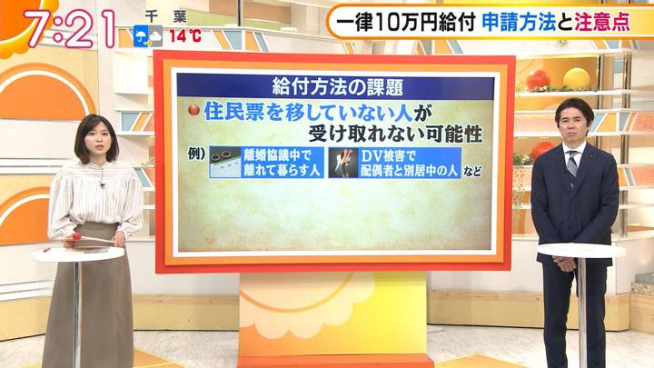 2020年04月20日久冨慶子の画像17枚目