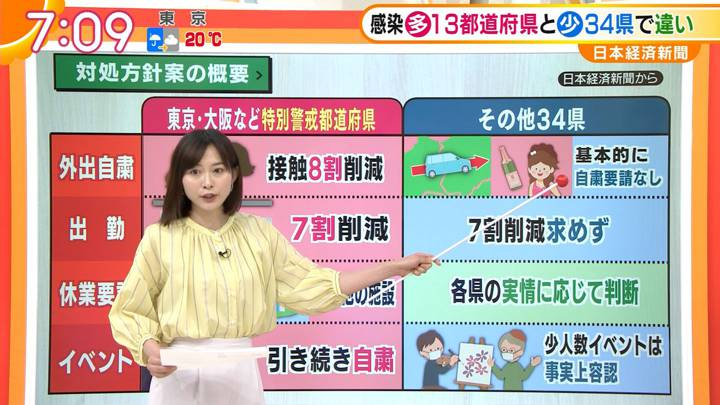 2020年05月04日久冨慶子の画像17枚目