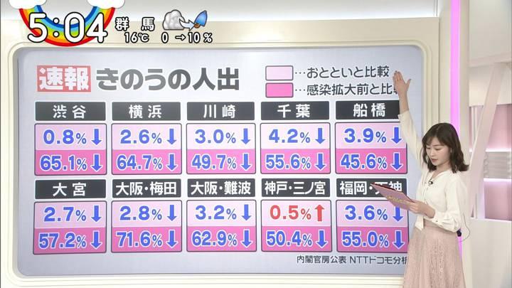 2020年04月17日岩田絵里奈の画像14枚目