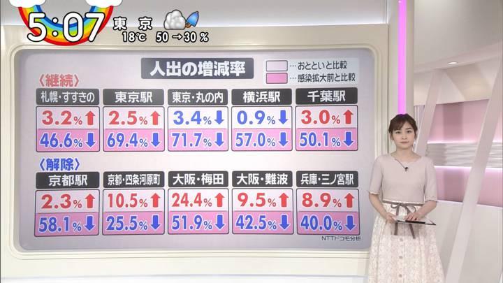 2020年05月22日岩田絵里奈の画像13枚目
