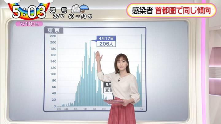 2020年07月10日岩田絵里奈の画像19枚目