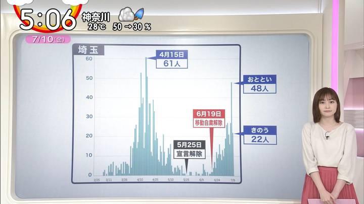 2020年07月10日岩田絵里奈の画像20枚目