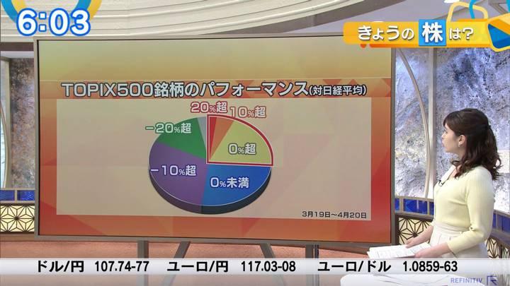 2020年04月22日角谷暁子の画像05枚目