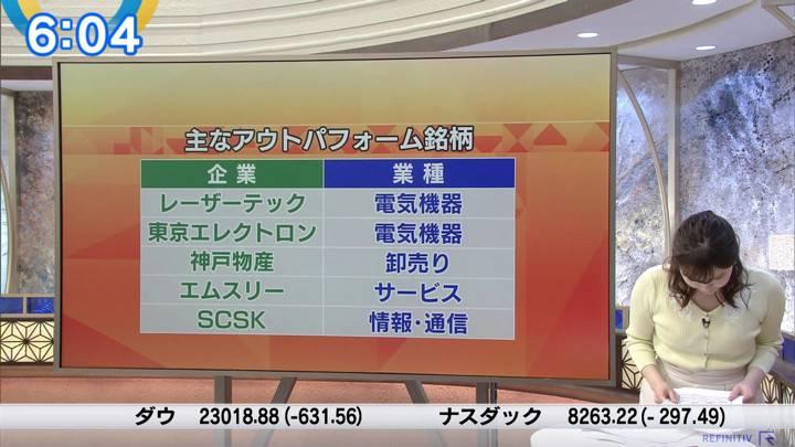 2020年04月22日角谷暁子の画像07枚目