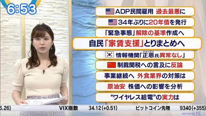 2020年05月07日角谷暁子の画像14枚目