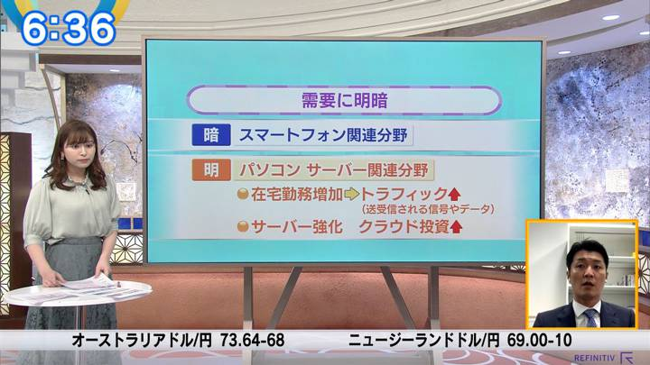 2020年06月18日角谷暁子の画像07枚目