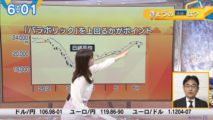 2020年06月19日角谷暁子の画像04枚目
